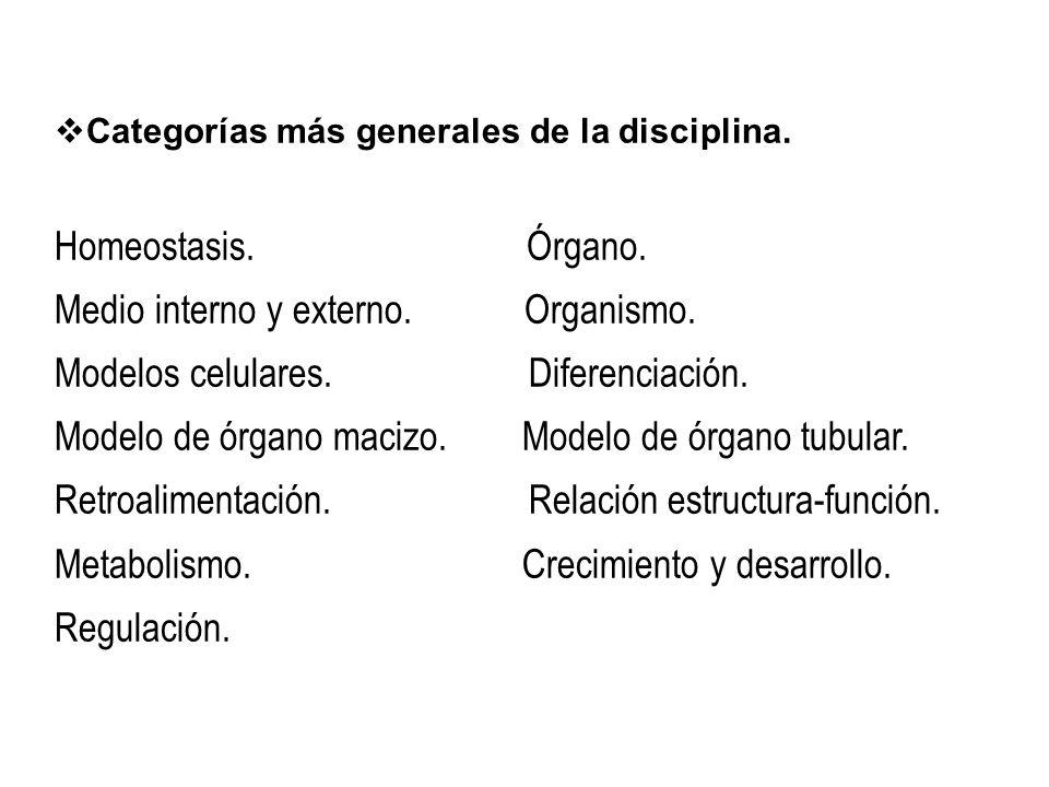 Medio interno y externo. Organismo. Modelos celulares. Diferenciación.