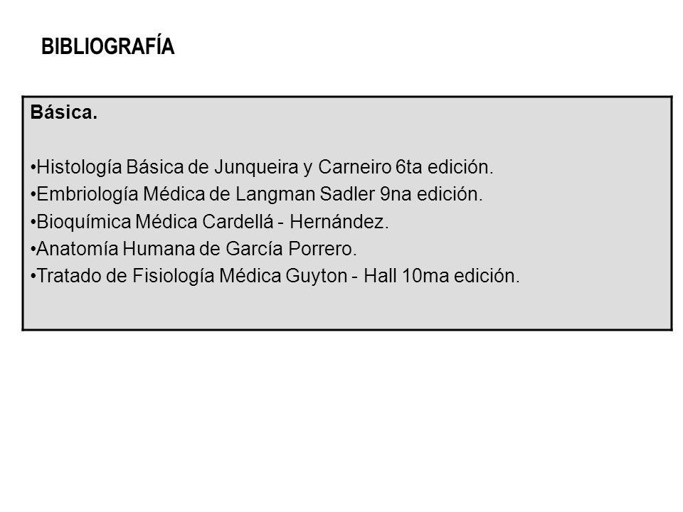 BIBLIOGRAFÍA Básica. Histología Básica de Junqueira y Carneiro 6ta edición. Embriología Médica de Langman Sadler 9na edición.