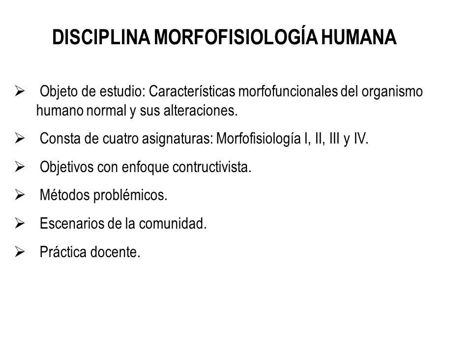 DISCIPLINA MORFOFISIOLOGÍA HUMANA