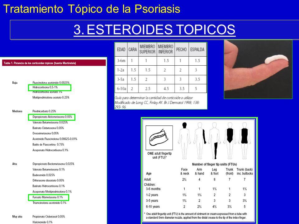 Tratamiento Tópico de la Psoriasis