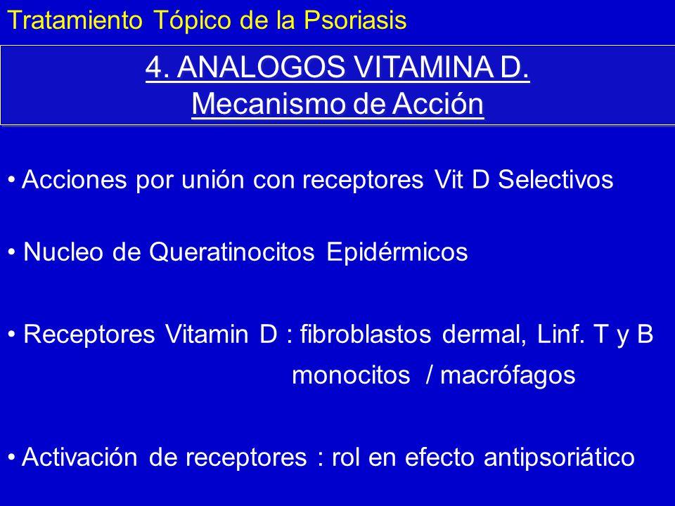 4. ANALOGOS VITAMINA D. Mecanismo de Acción