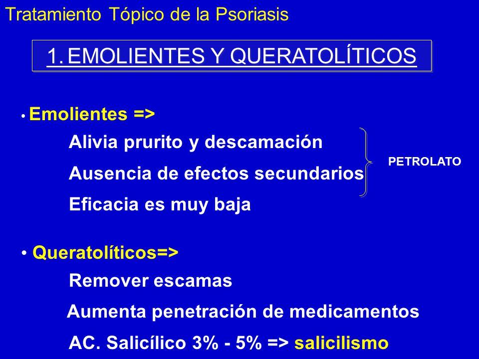 1. EMOLIENTES Y QUERATOLÍTICOS