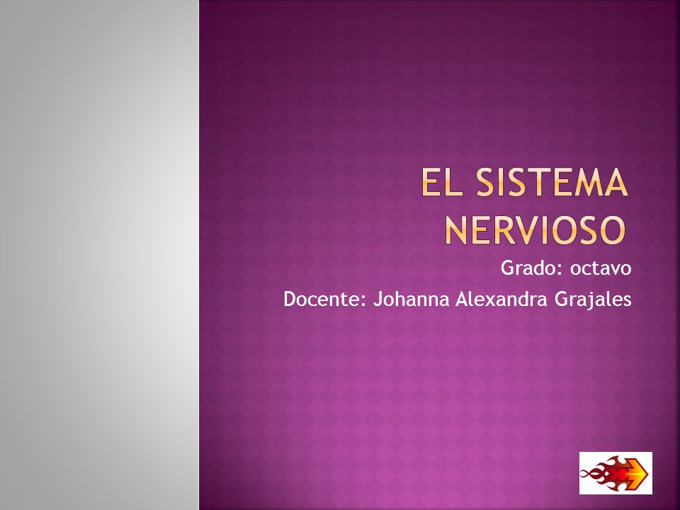 Grado: octavo Docente: Johanna Alexandra Grajales