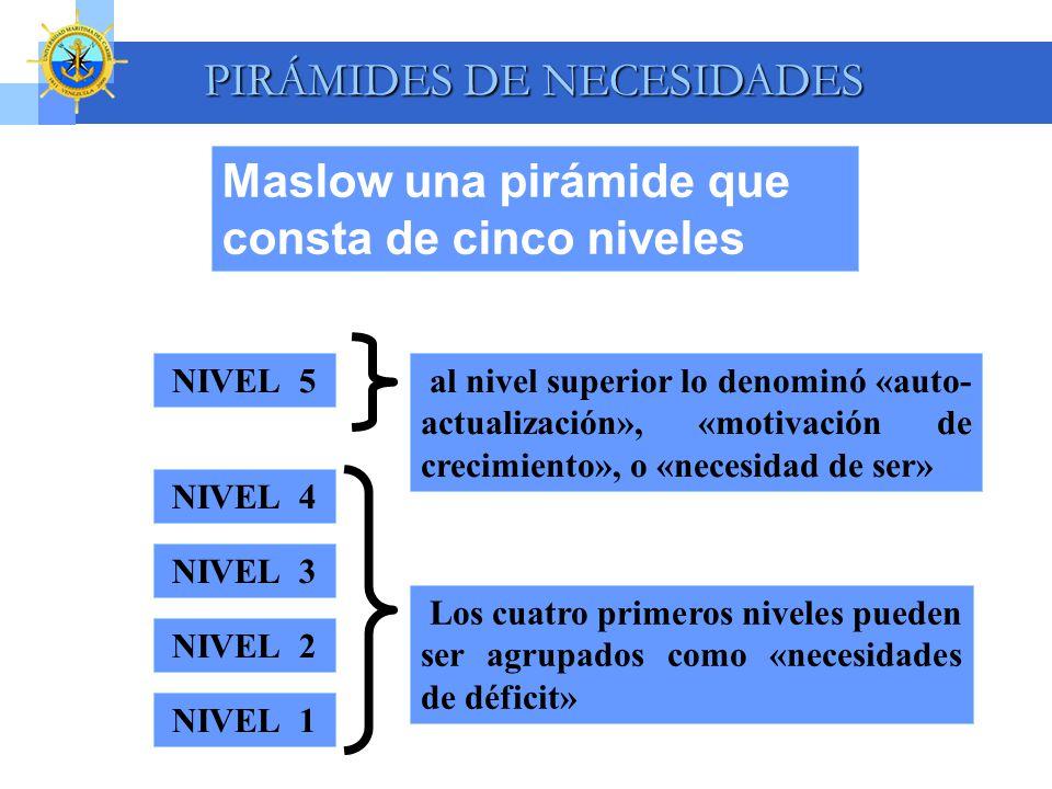 Maslow una pirámide que consta de cinco niveles