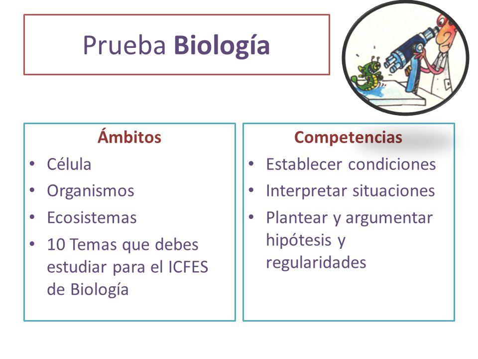 Prueba Biología Ámbitos Célula Organismos Ecosistemas