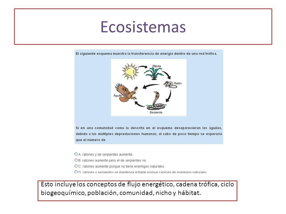 Ecosistemas Esto incluye los conceptos de flujo energético, cadena trófica, ciclo biogeoquímico, población, comunidad, nicho y hábitat.