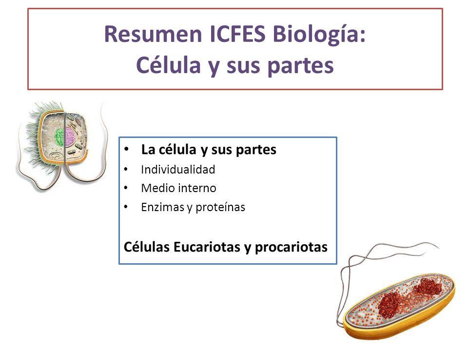 Resumen ICFES Biología: Célula y sus partes