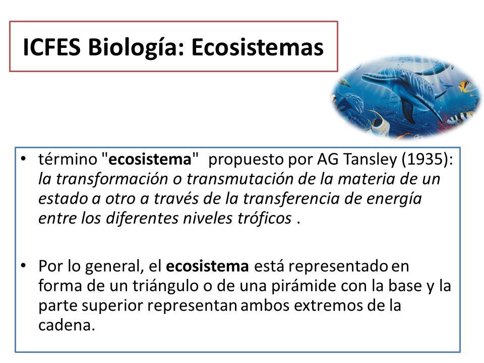 ICFES Biología: Ecosistemas
