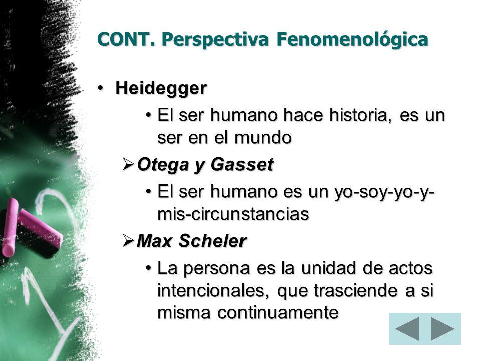 CONT. Perspectiva Fenomenológica