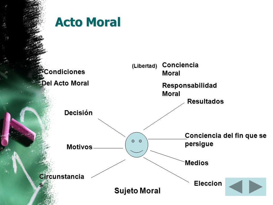 Acto Moral Sujeto Moral Conciencia Moral Condiciones Del Acto Moral