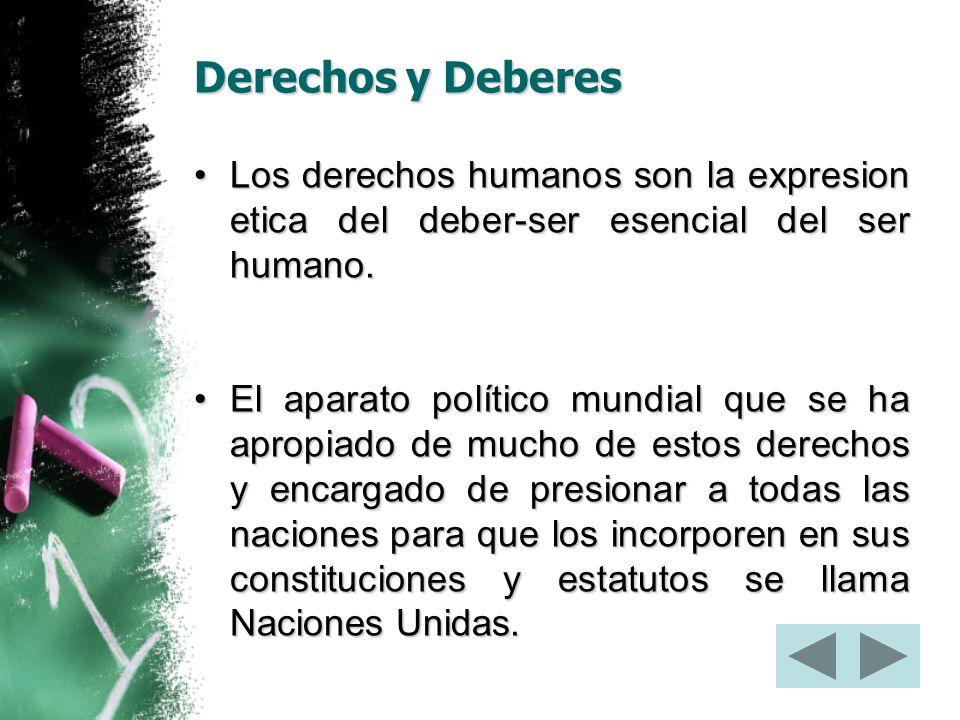 Derechos y Deberes Los derechos humanos son la expresion etica del deber-ser esencial del ser humano.