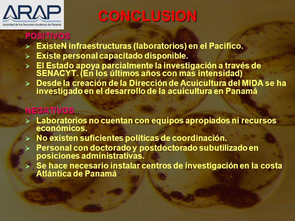 CONCLUSION POSITIVOS. ExisteN infraestructuras (laboratorios) en el Pacifico. Existe personal capacitado disponible.
