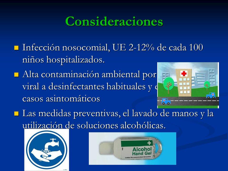Consideraciones Infección nosocomial, UE 2-12% de cada 100 niños hospitalizados.