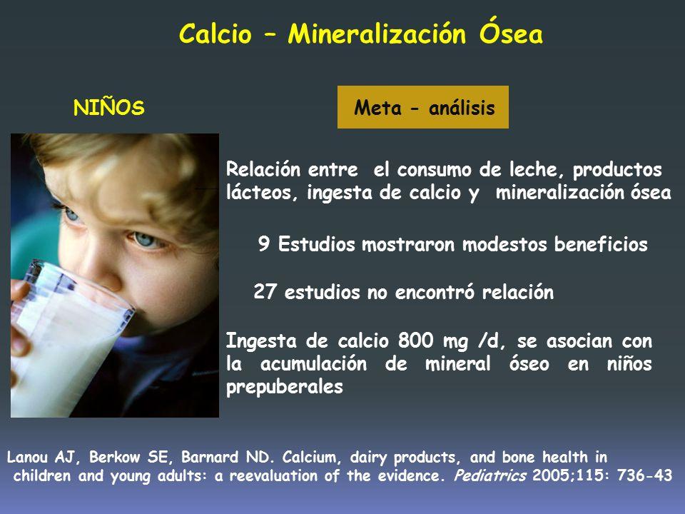 Calcio – Mineralización Ósea