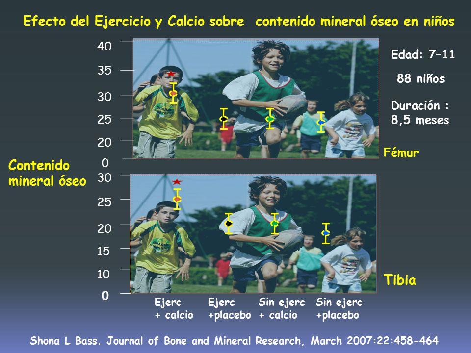Efecto del Ejercicio y Calcio sobre contenido mineral óseo en niños