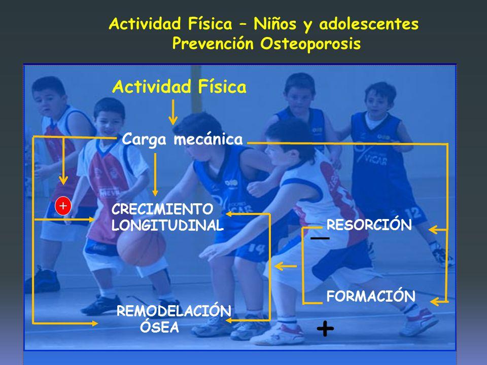 Actividad Física – Niños y adolescentes Prevención Osteoporosis