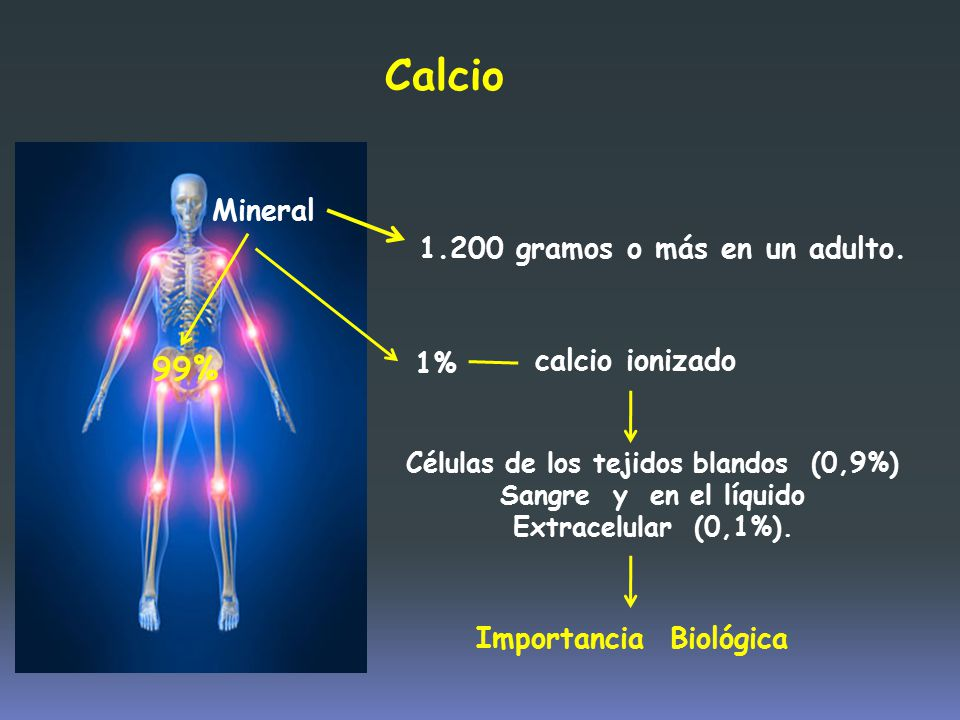 Células de los tejidos blandos (0,9%)
