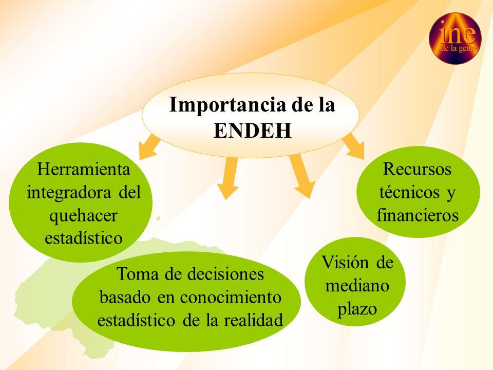 Importancia de la ENDEH