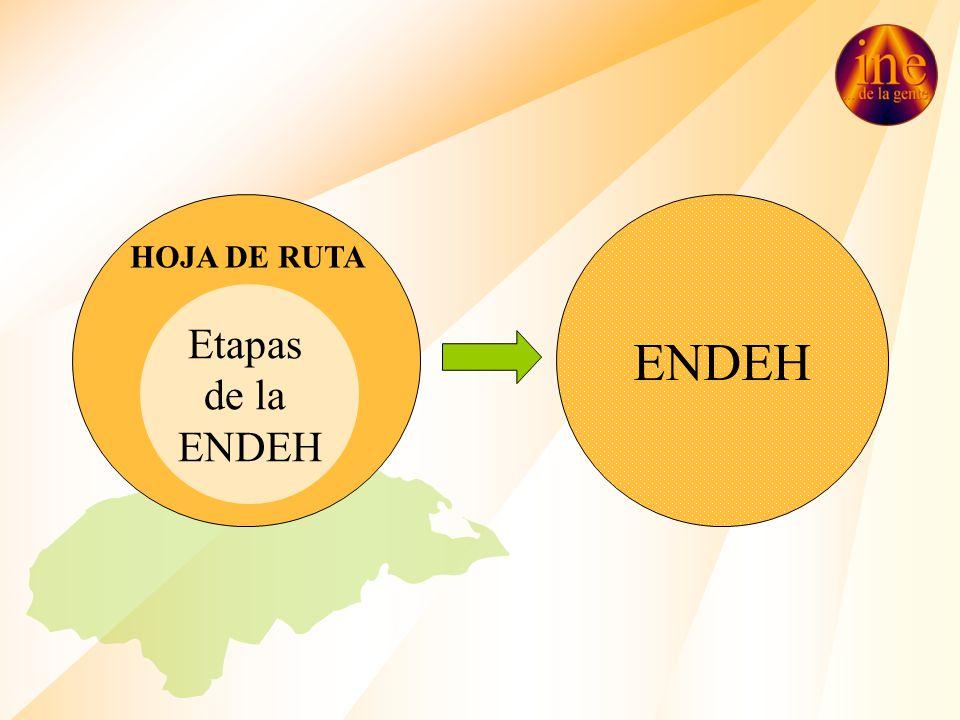 ENDEH HOJA DE RUTA Etapas de la ENDEH