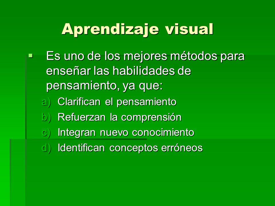 Aprendizaje visual Es uno de los mejores métodos para enseñar las habilidades de pensamiento, ya que: