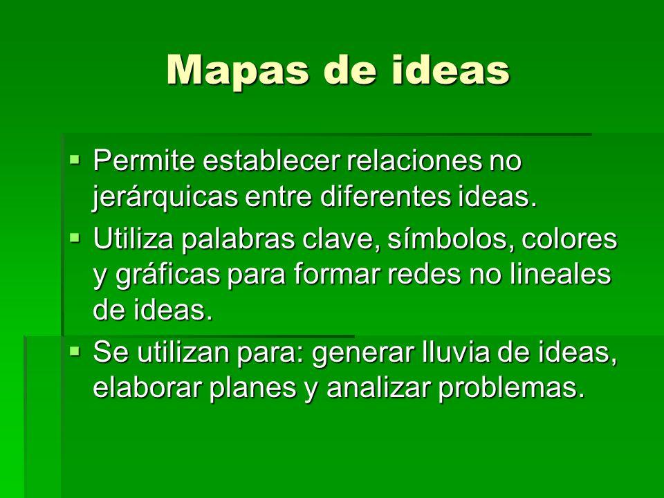 Mapas de ideas Permite establecer relaciones no jerárquicas entre diferentes ideas.