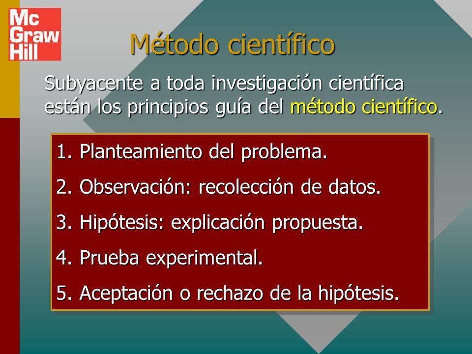 Método científicoSubyacente a toda investigación científica están los principios guía del método científico.