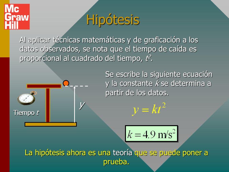 La hipótesis ahora es una teoría que se puede poner a prueba.