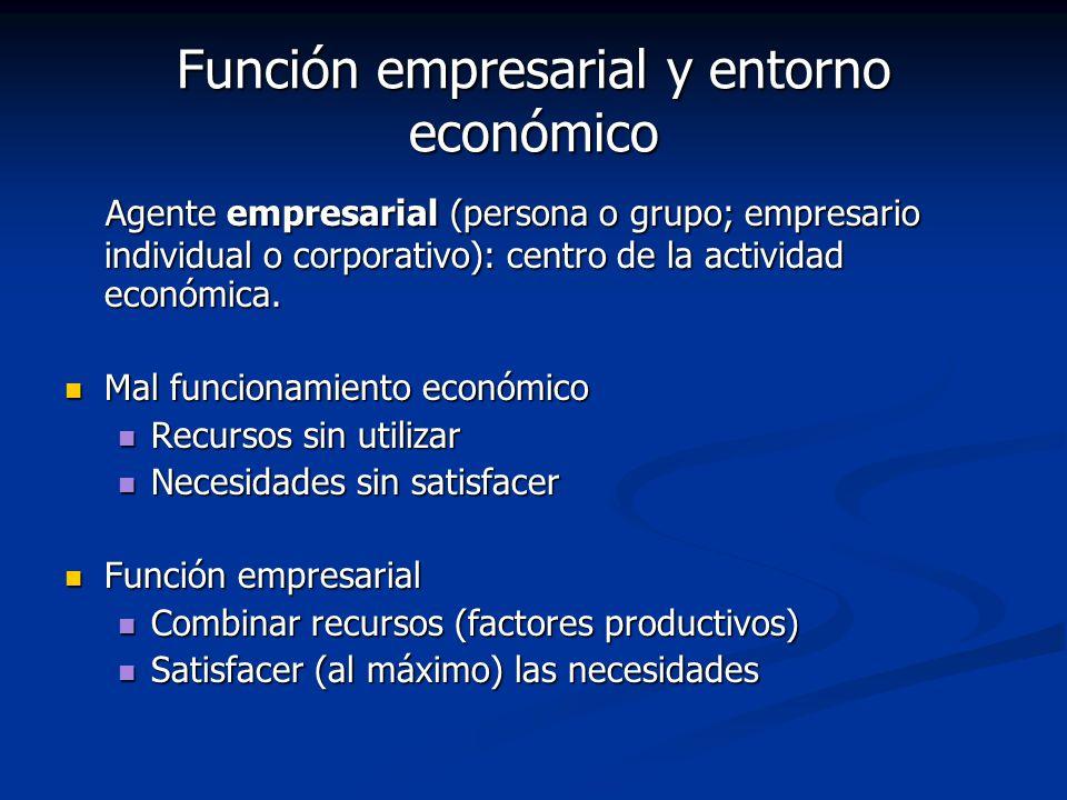 Función empresarial y entorno económico