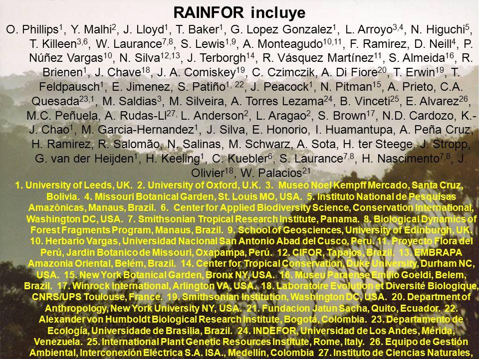 RAINFOR incluye
