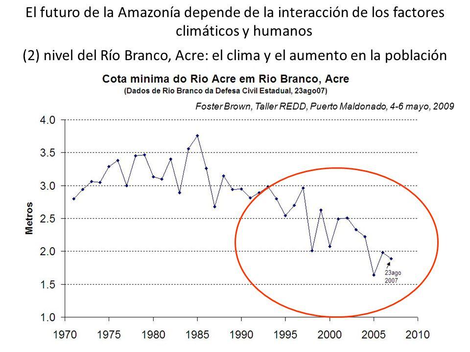 (2) nivel del Río Branco, Acre: el clima y el aumento en la población