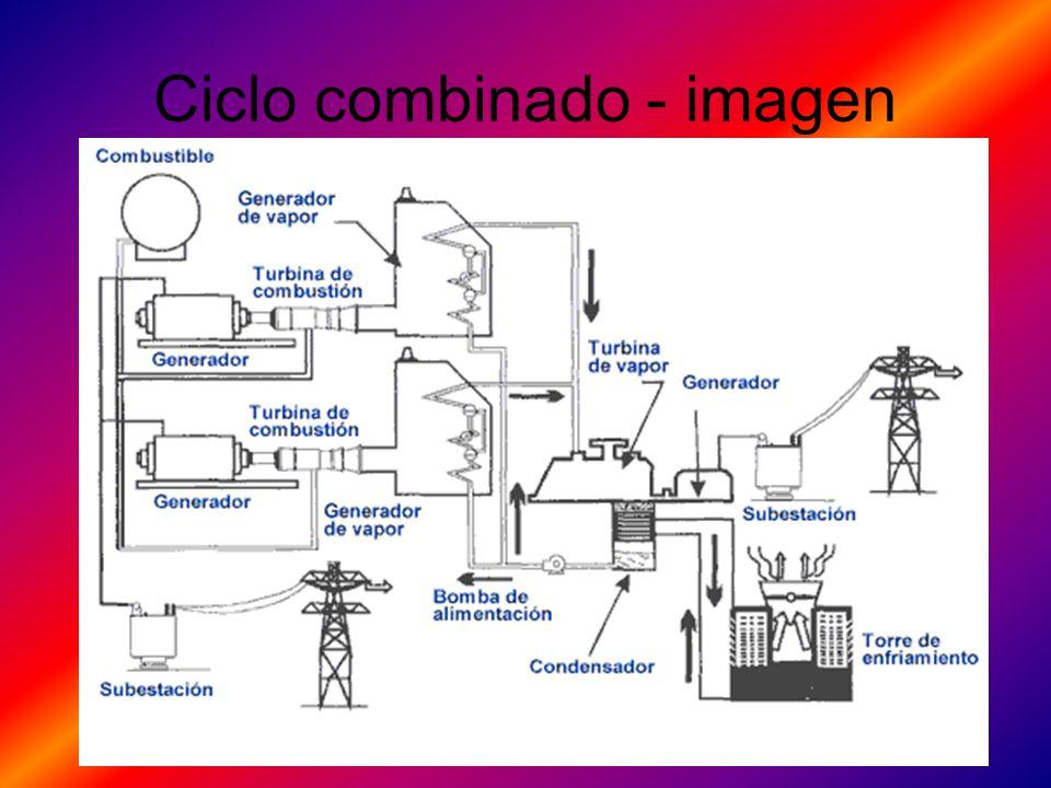 Ciclo combinado - imagen