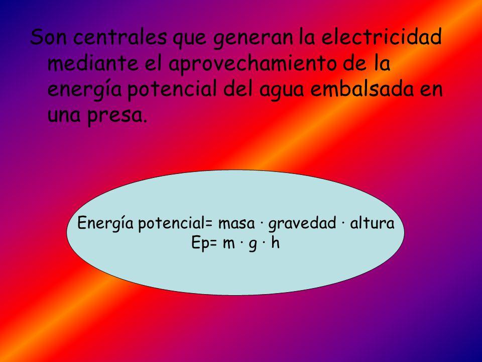 Energía potencial= masa · gravedad · altura