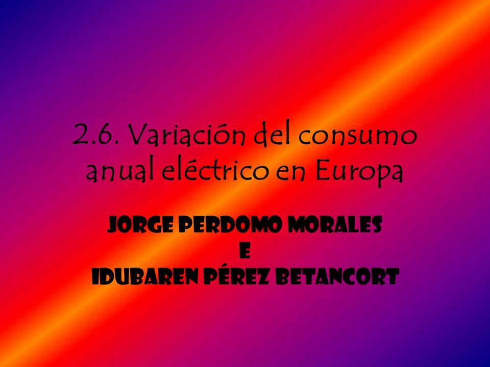 2.6. Variación del consumo anual eléctrico en Europa