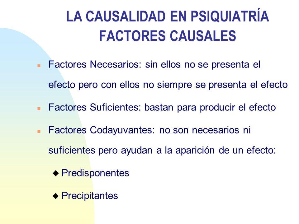 LA CAUSALIDAD EN PSIQUIATRÍA FACTORES CAUSALES