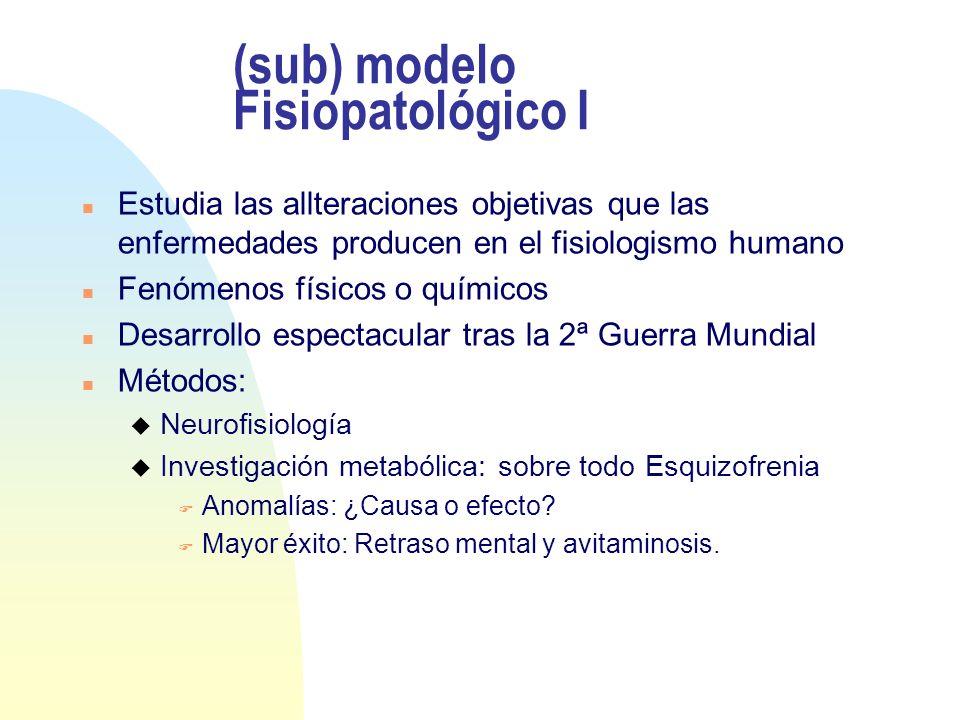 (sub) modelo Fisiopatológico I