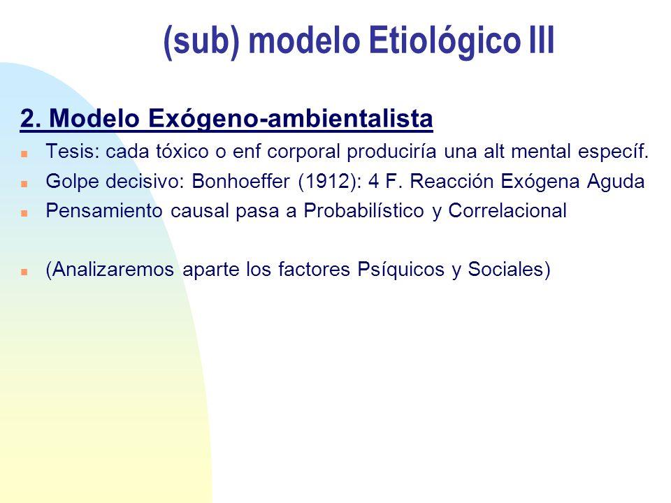 (sub) modelo Etiológico III