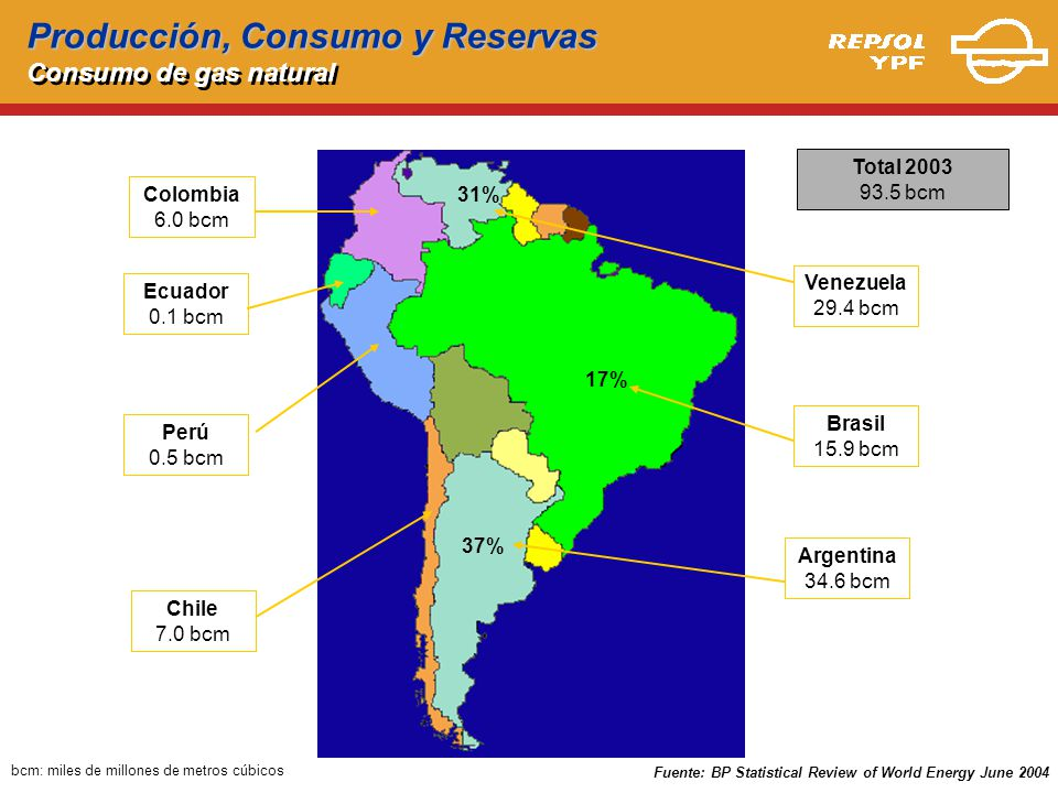 Fuente: BP Statistical Review of World Energy June 2004