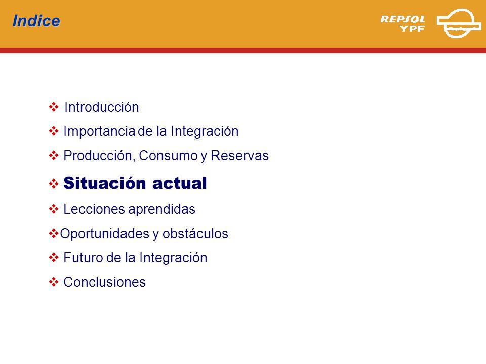 Indice Introducción Importancia de la Integración