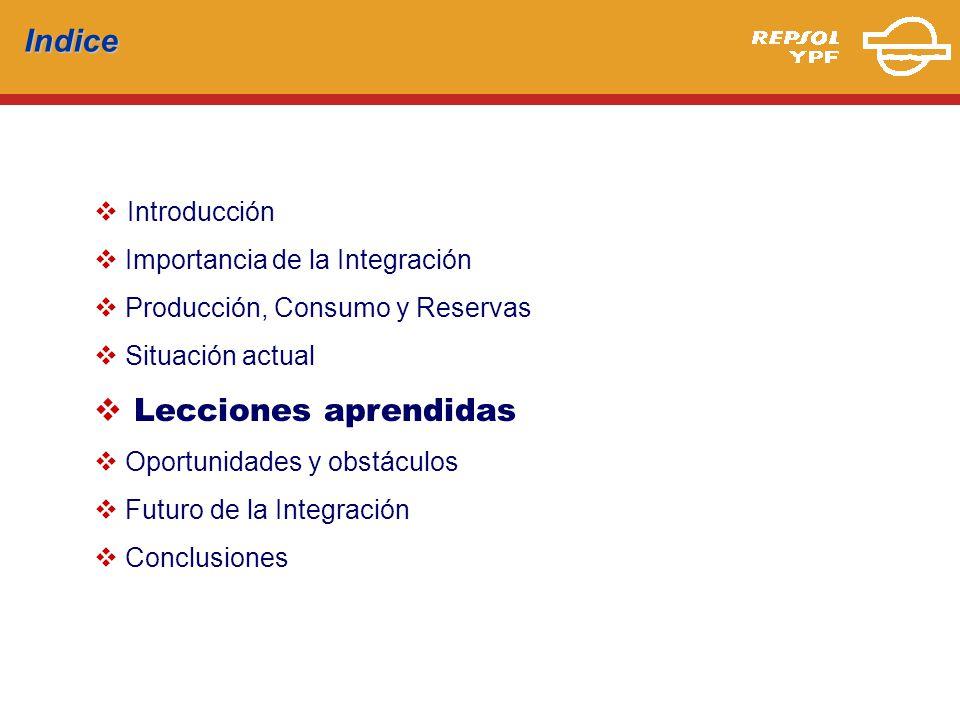 Indice Lecciones aprendidas Introducción Importancia de la Integración
