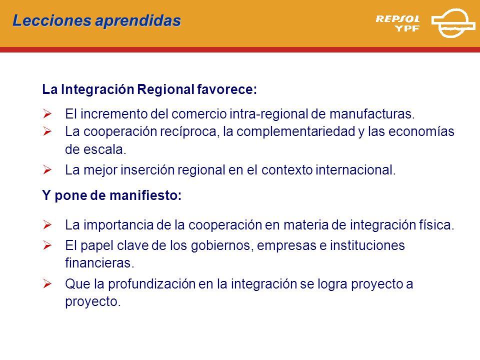 Lecciones aprendidas La Integración Regional favorece: