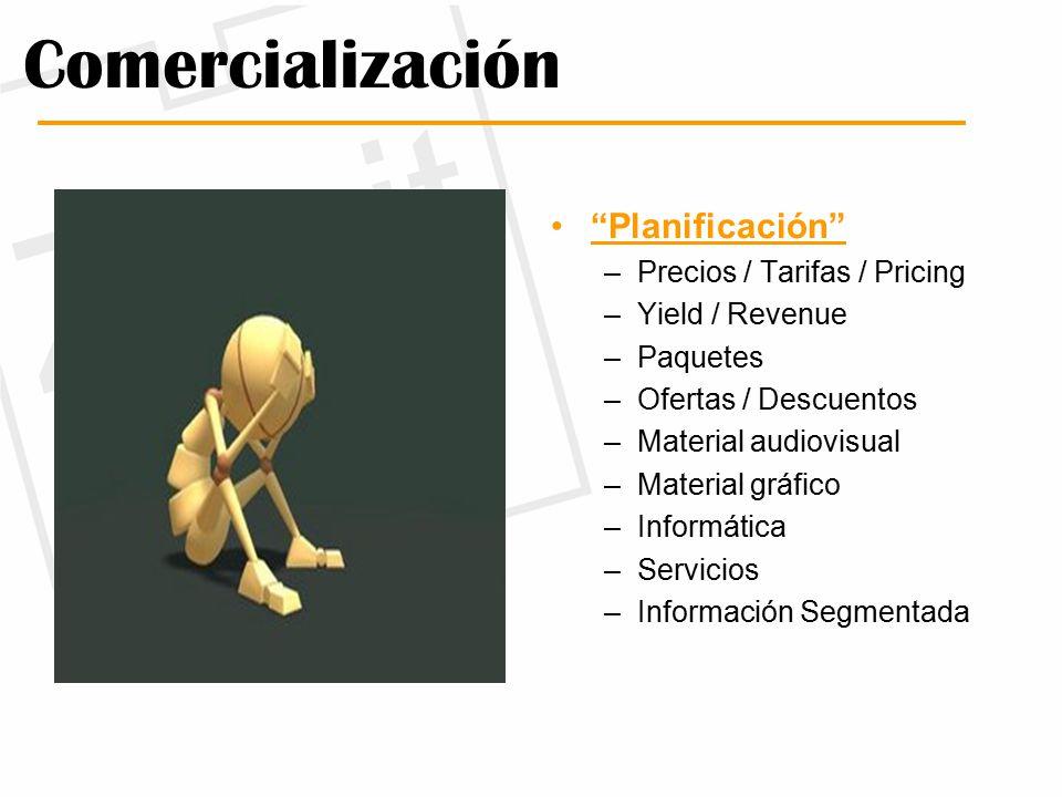 Comercialización Planificación Precios / Tarifas / Pricing