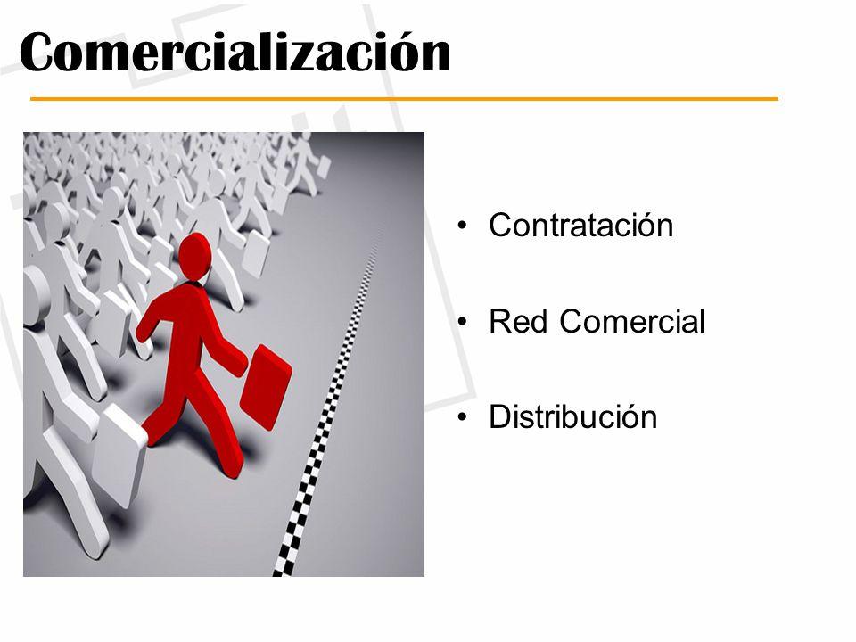Comercialización Contratación Red Comercial Distribución