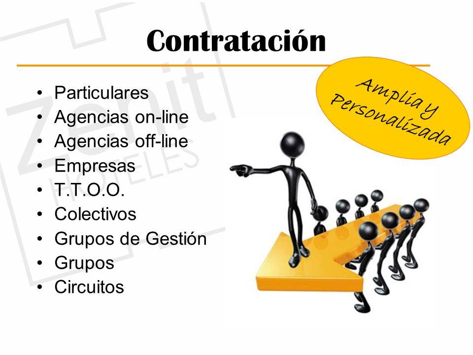 Contratación Amplia y Personalizada Particulares Agencias on-line