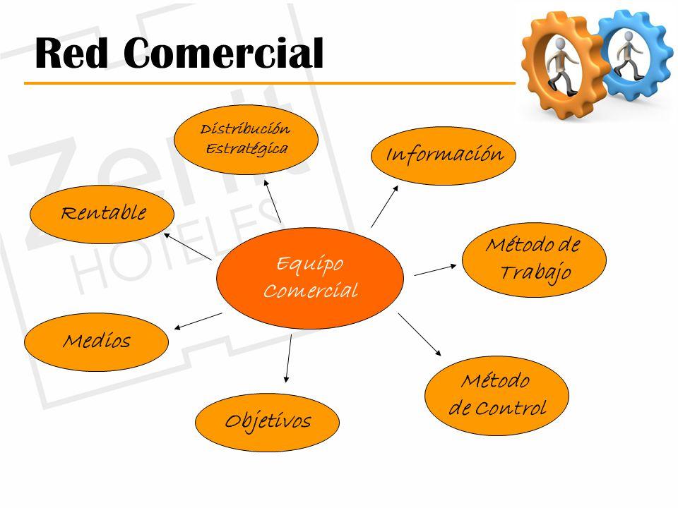 Red Comercial Información Rentable Método de Equipo Trabajo Comercial