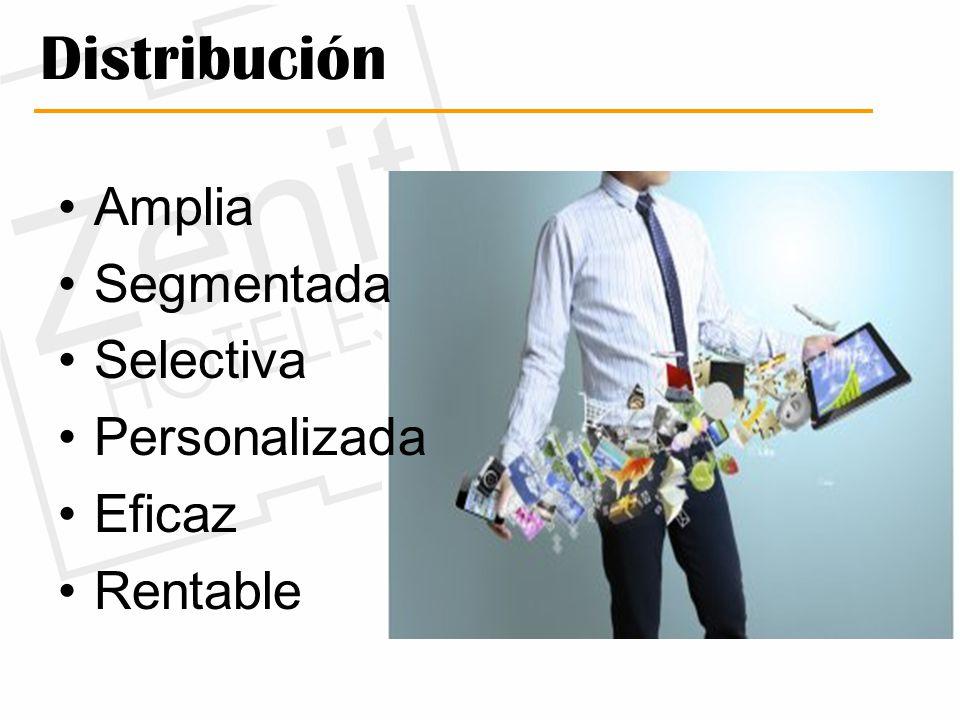 Distribución Amplia Segmentada Selectiva Personalizada Eficaz Rentable