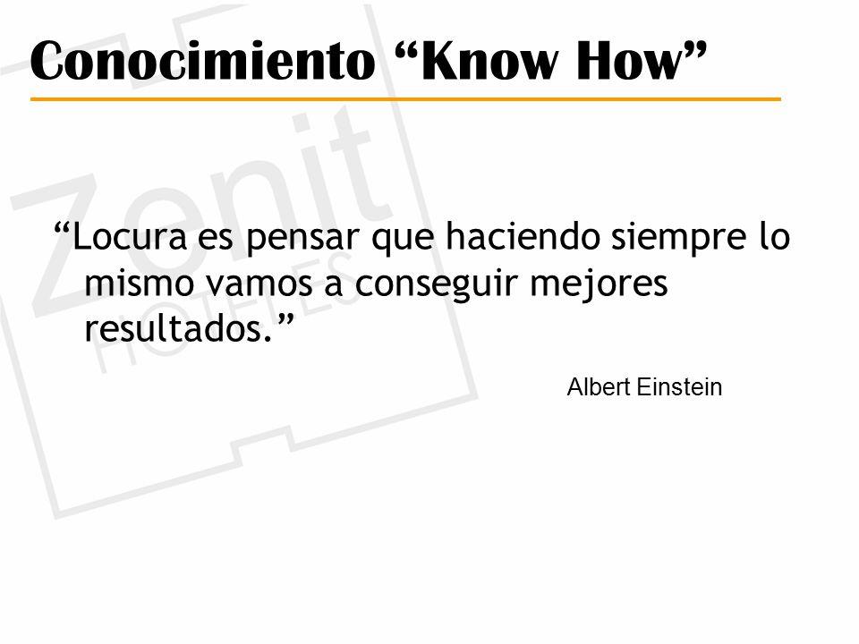 Conocimiento Know How