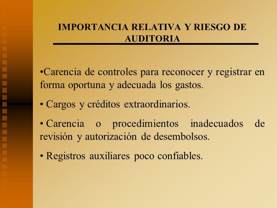 IMPORTANCIA RELATIVA Y RIESGO DE AUDITORIA