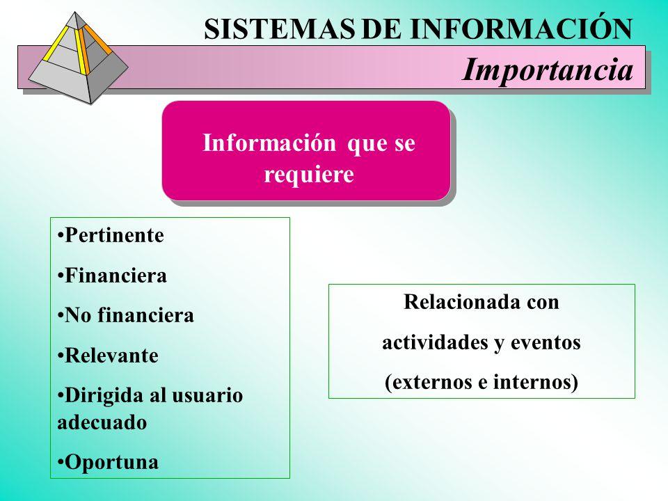 Información que se requiere