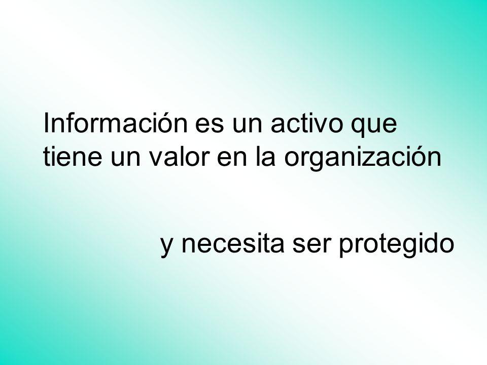 Información es un activo que tiene un valor en la organización