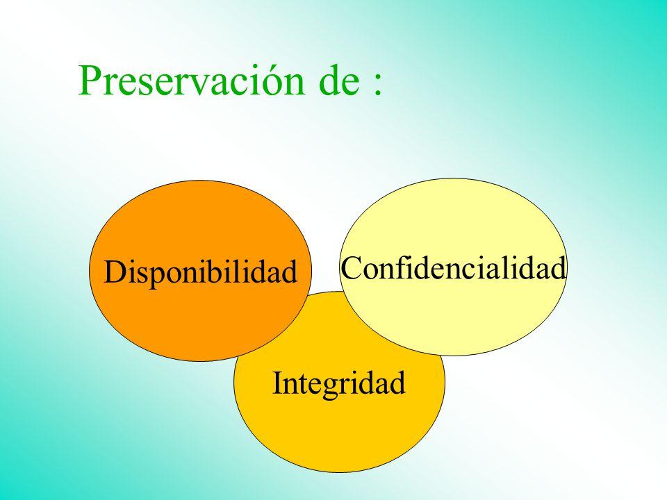 Preservación de : Confidencialidad Disponibilidad Integridad